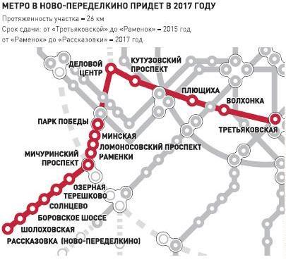 Metro v Novo-Peredelkino_1